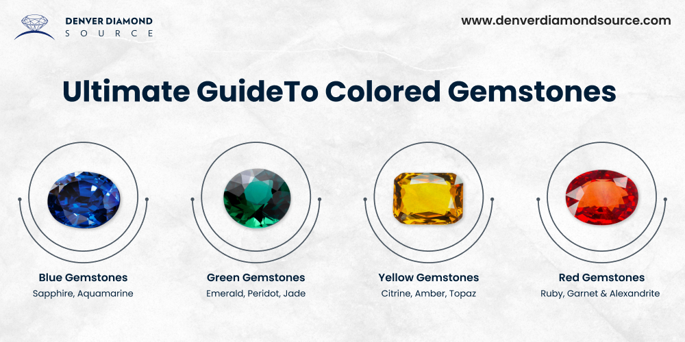 Ultimate Guide To Colored Gemstones