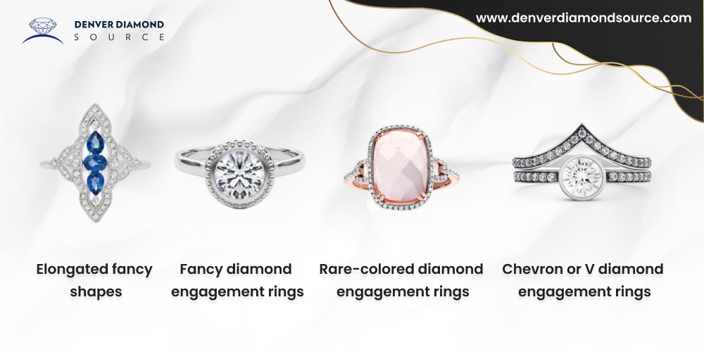 Trends in diamond engagement rings for 2021